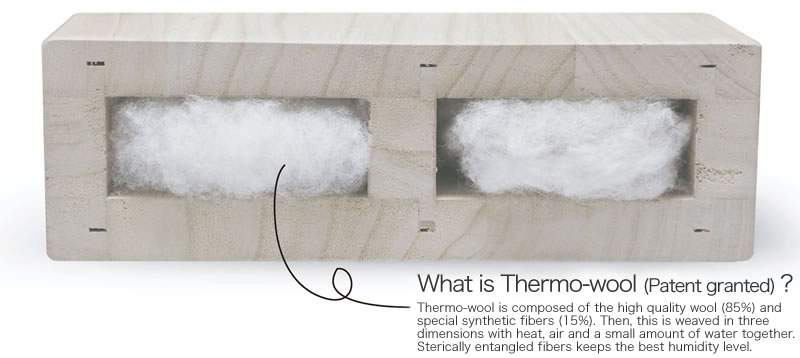 What is Thermo-wool